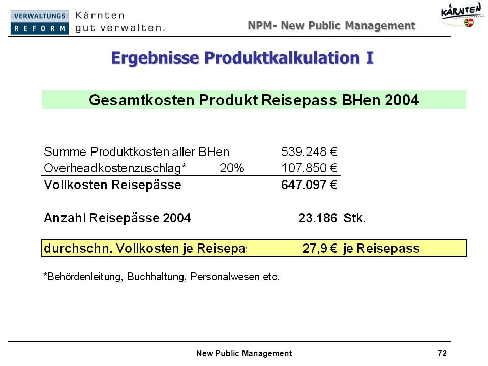 Ergebnisse Produktkalkulation I