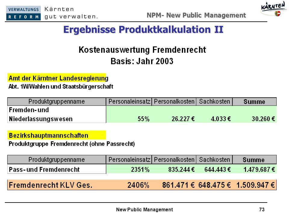 Ergebnisse Produktkalkulation II
