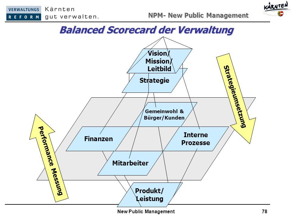 Balanced Scorecard der Verwaltung
