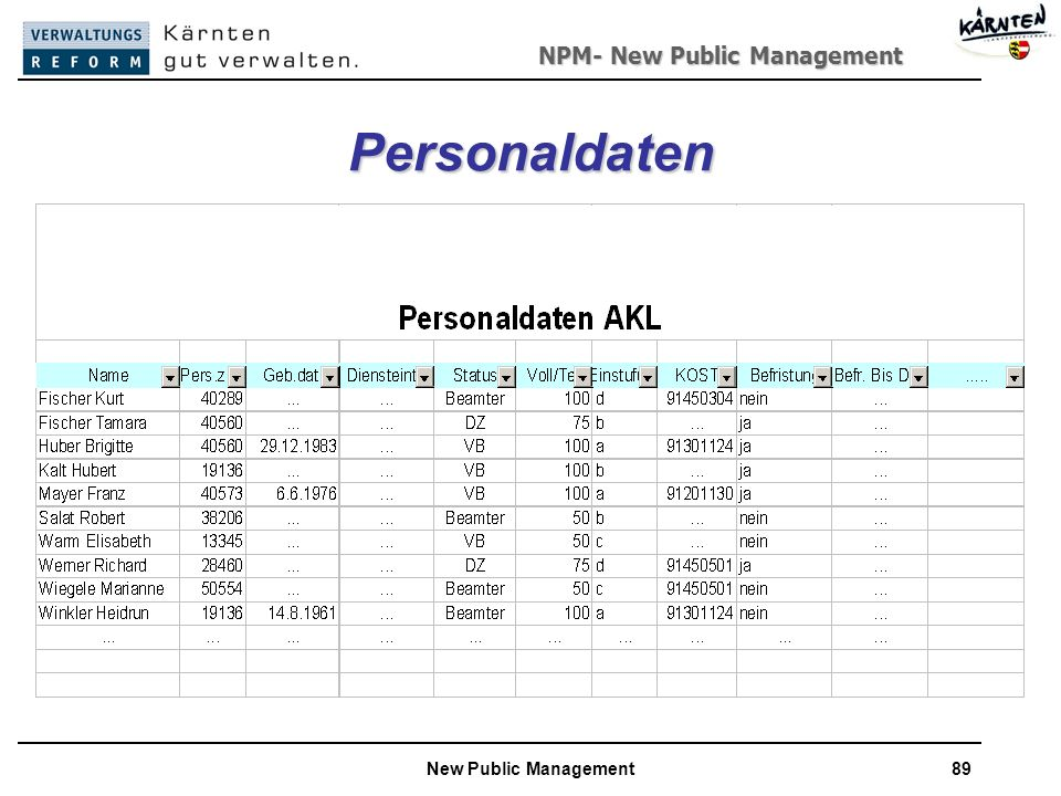 Personaldaten New Public Management