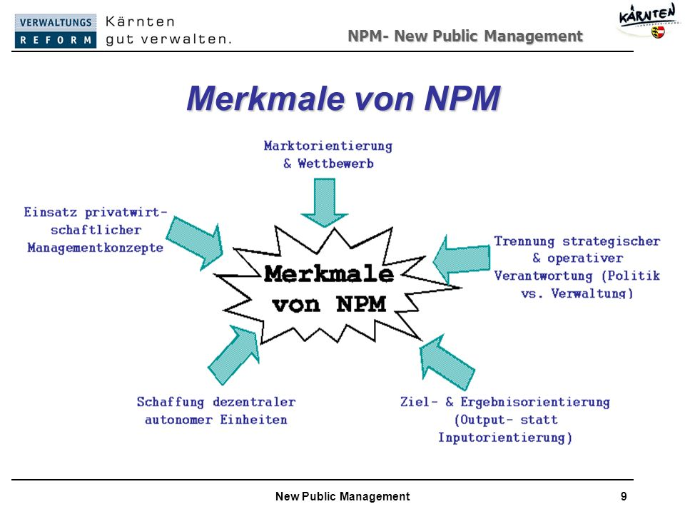 Merkmale von NPM New Public Management