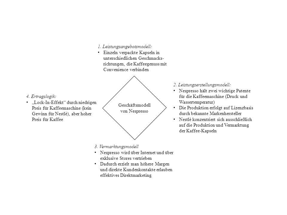1. Leistungsangebotsmodell: