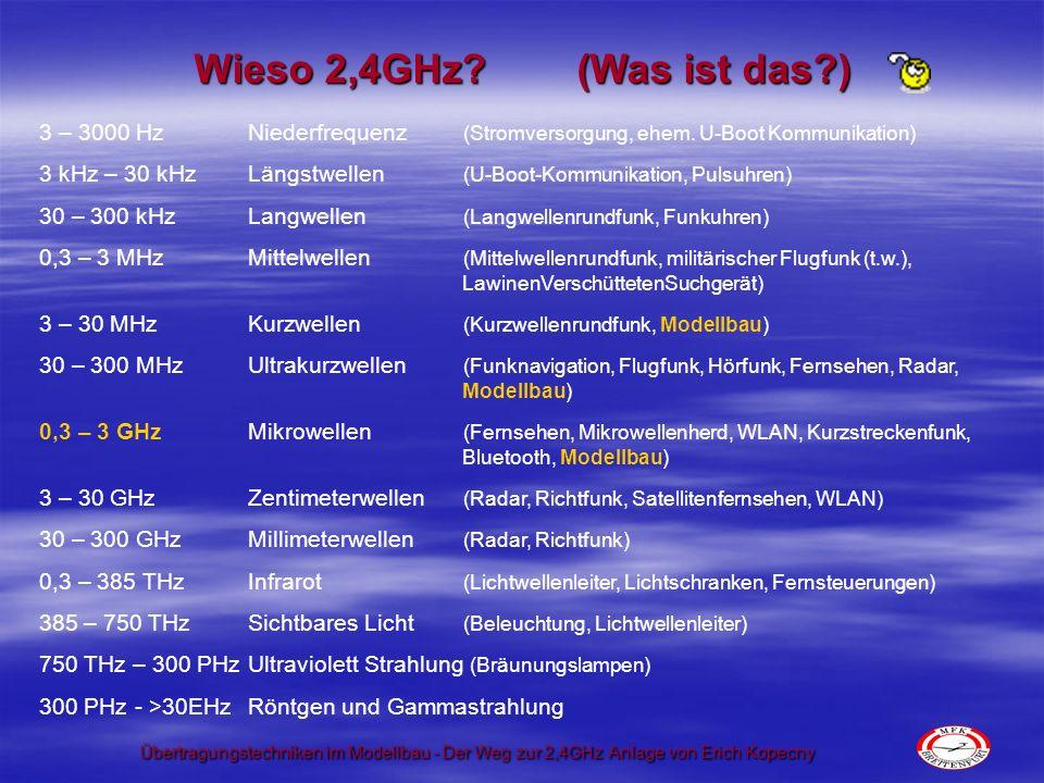 Wieso 2,4GHz (Was ist das ) 3 – 3000 Hz Niederfrequenz (Stromversorgung, ehem. U-Boot Kommunikation)
