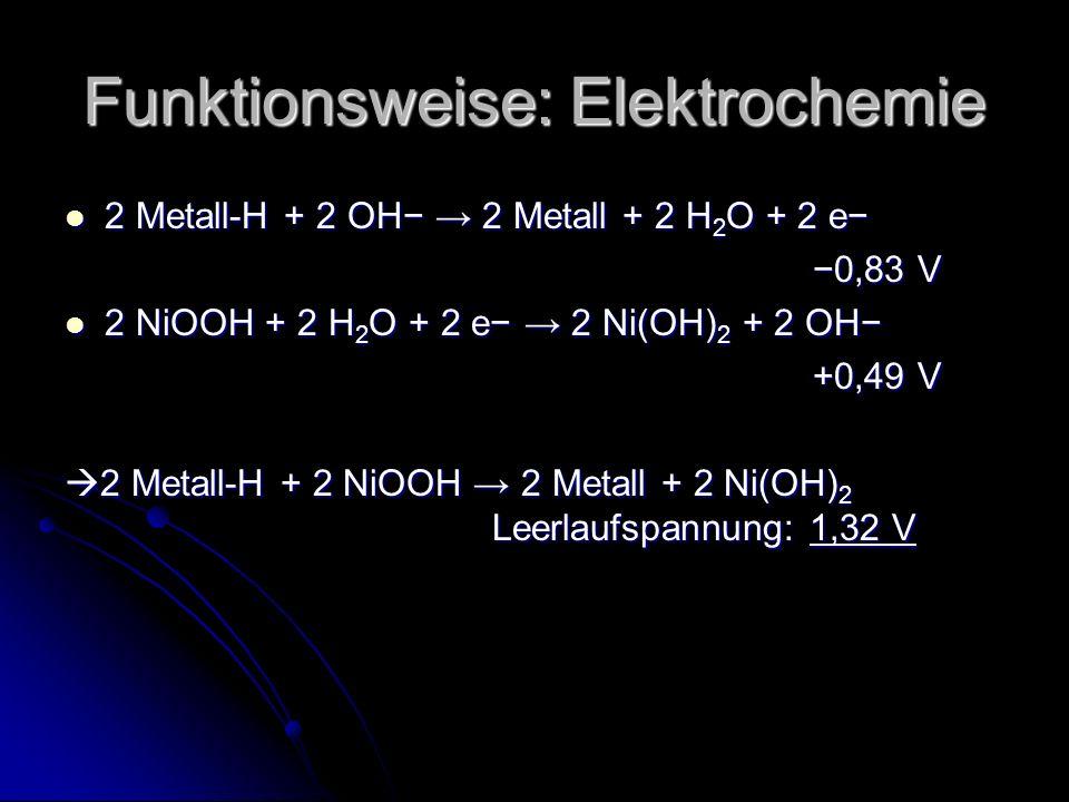 Funktionsweise: Elektrochemie