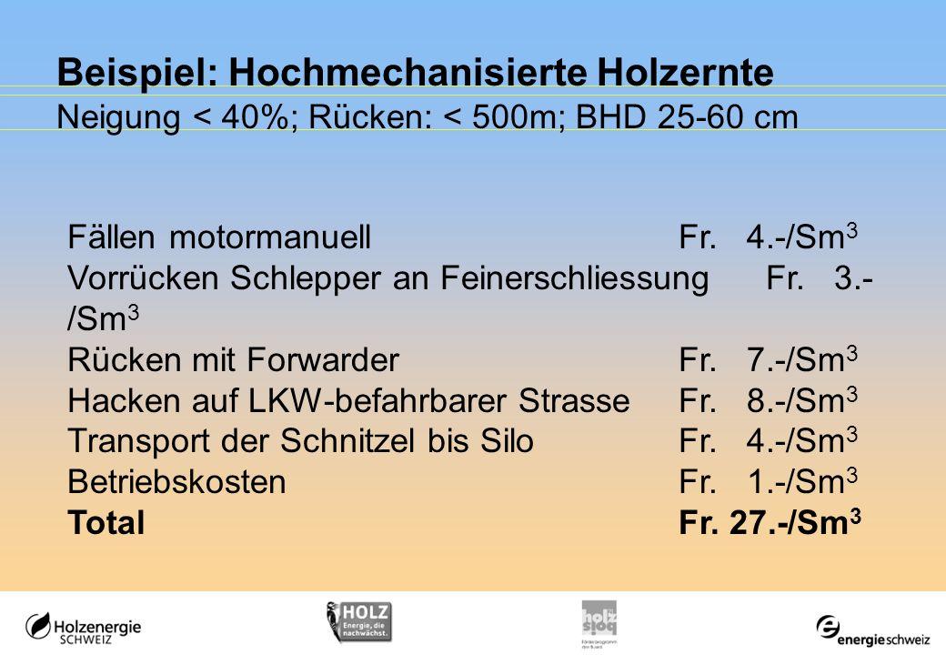 Beispiel: Hochmechanisierte Holzernte Neigung < 40%; Rücken: < 500m; BHD 25-60 cm