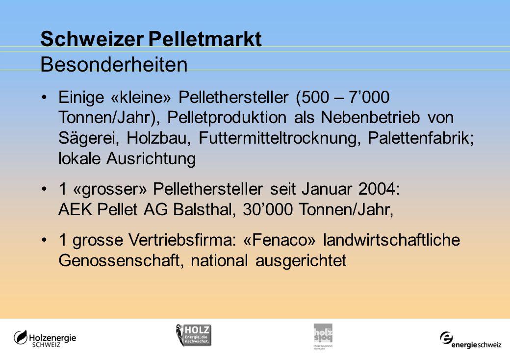 Schweizer Pelletmarkt Besonderheiten