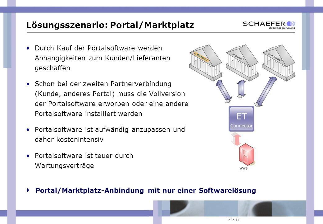 Lösungsszenario: Portal/Marktplatz