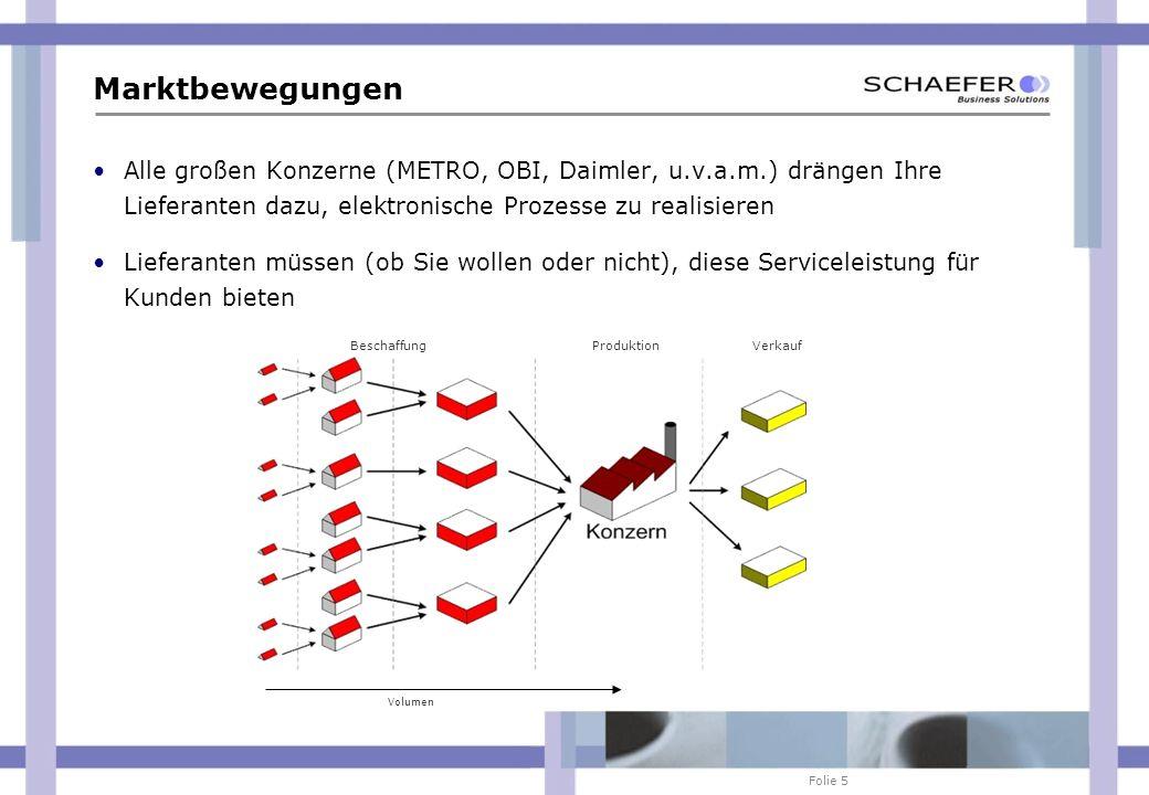 Marktbewegungen Alle großen Konzerne (METRO, OBI, Daimler, u.v.a.m.) drängen Ihre Lieferanten dazu, elektronische Prozesse zu realisieren.