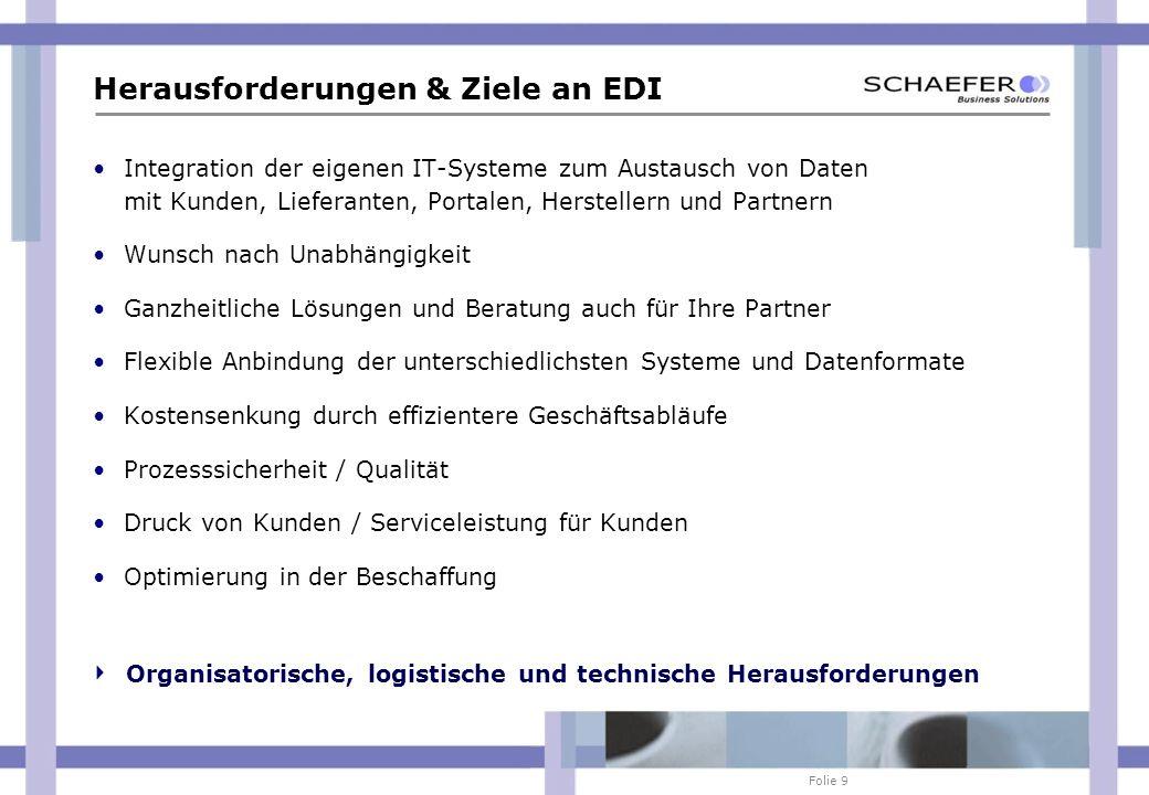 Herausforderungen & Ziele an EDI