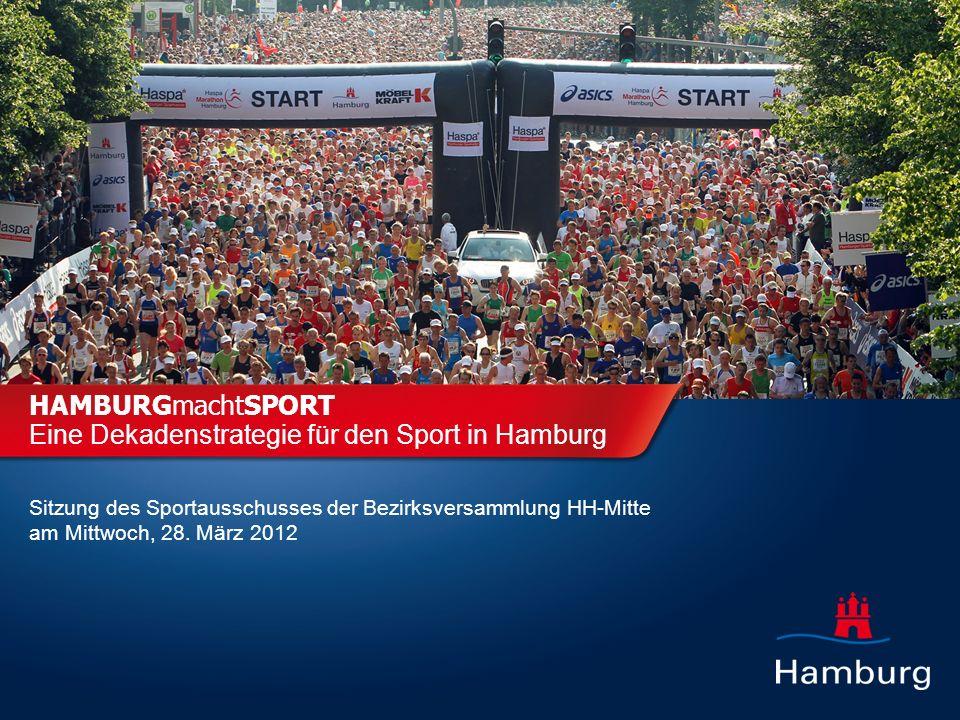 HAMBURGmachtSPORT Eine Dekadenstrategie für den Sport in Hamburg