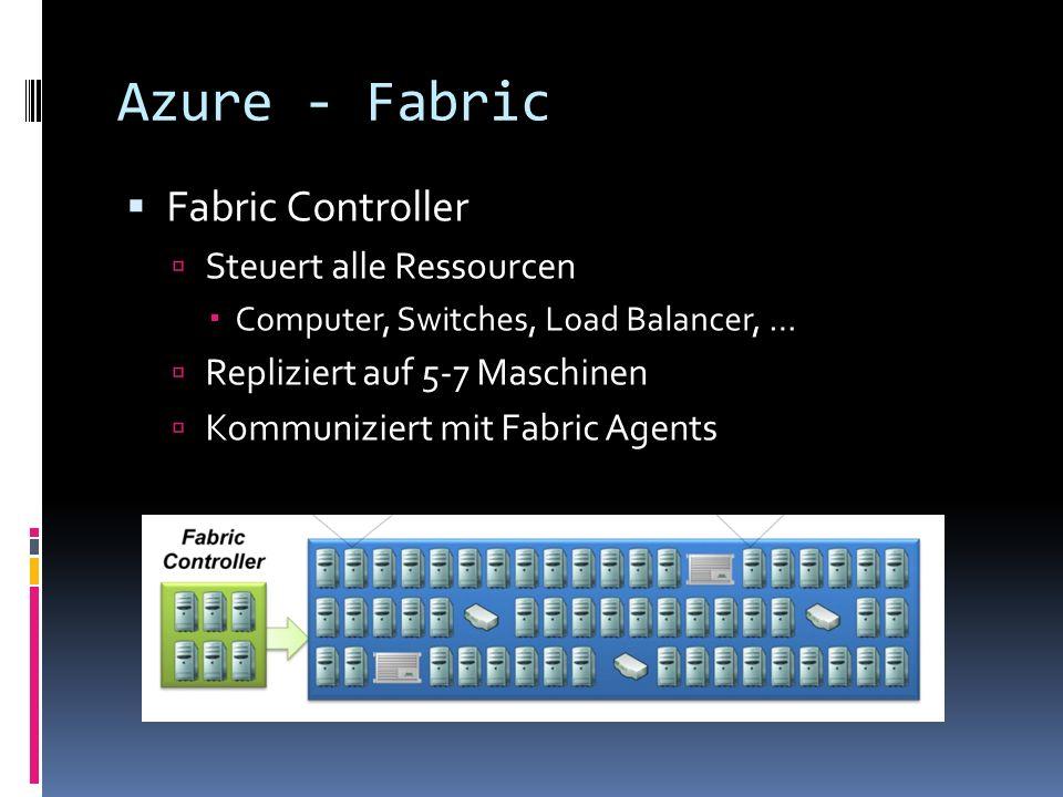 Azure - Fabric Fabric Controller Steuert alle Ressourcen