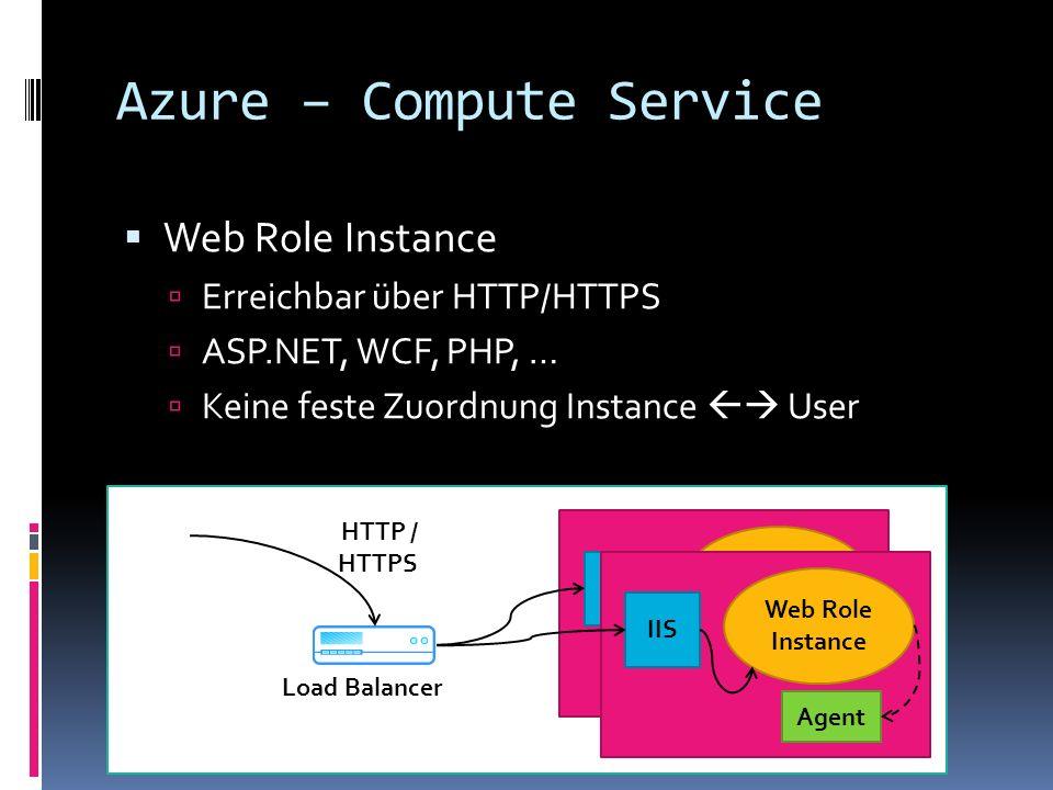 Azure – Compute Service