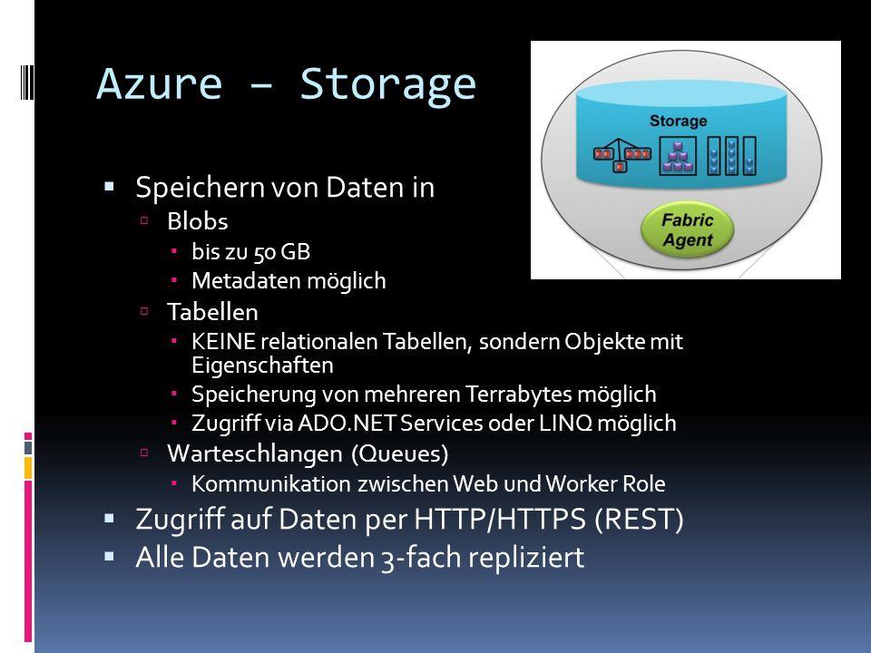 Azure – Storage Speichern von Daten in