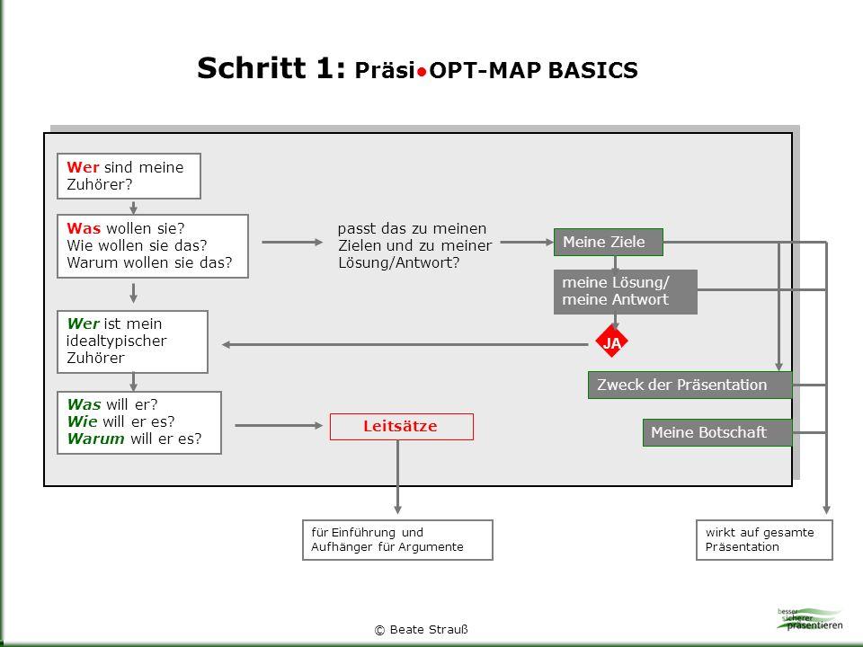 Schritt 1: Präsi●OPT-MAP BASICS