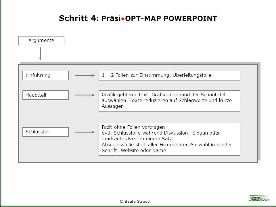 Schritt 4: Präsi●OPT-MAP POWERPOINT