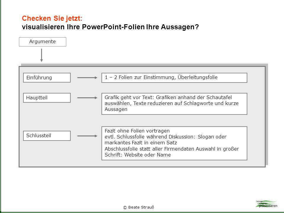 Checken Sie jetzt: visualisieren Ihre PowerPoint-Folien Ihre Aussagen