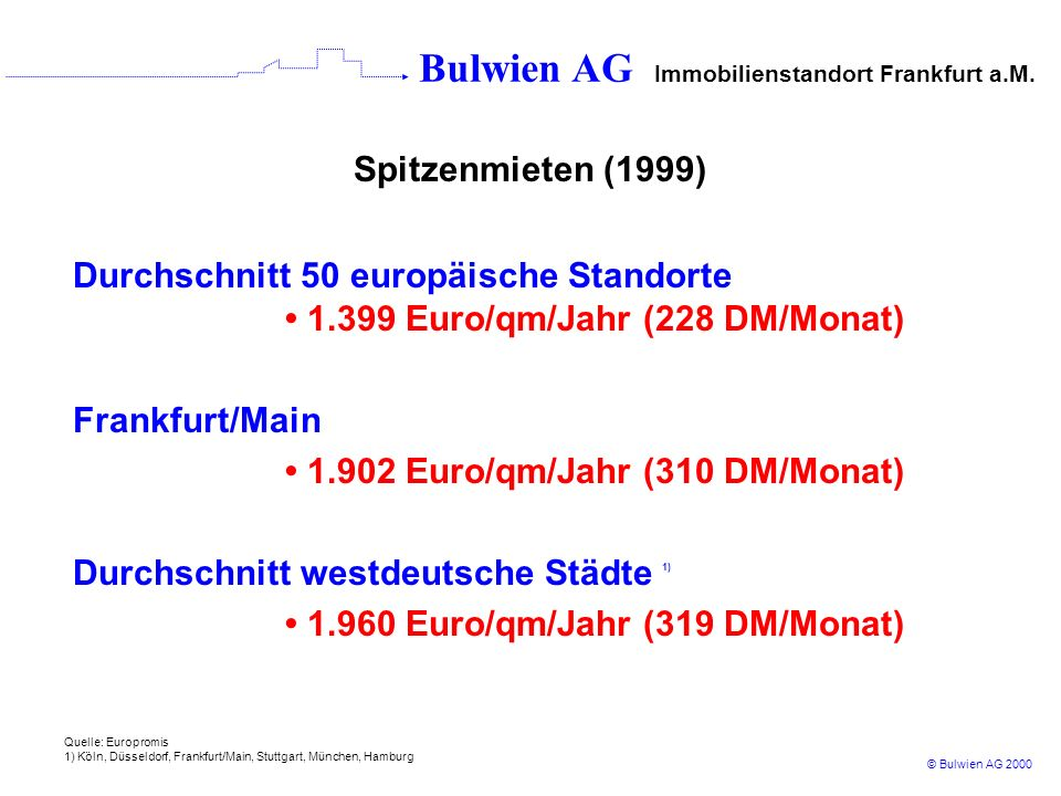 • 1.902 Euro/qm/Jahr (310 DM/Monat)
