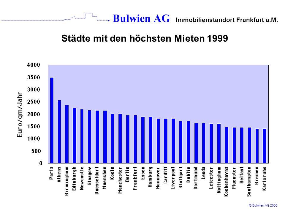 Städte mit den höchsten Mieten 1999
