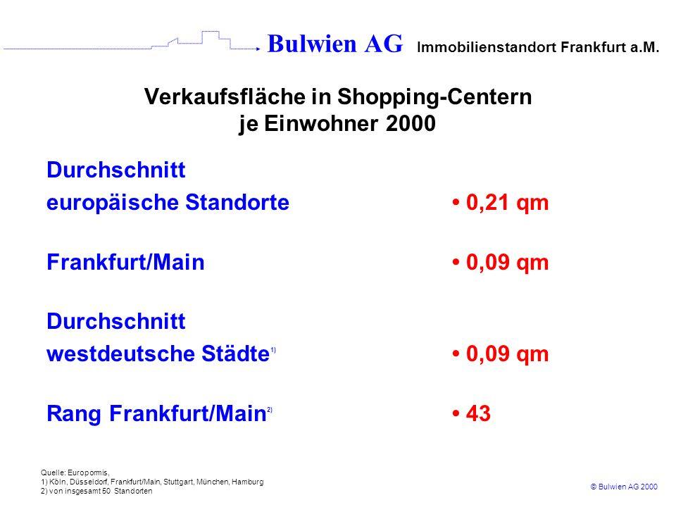 Verkaufsfläche in Shopping-Centern je Einwohner 2000