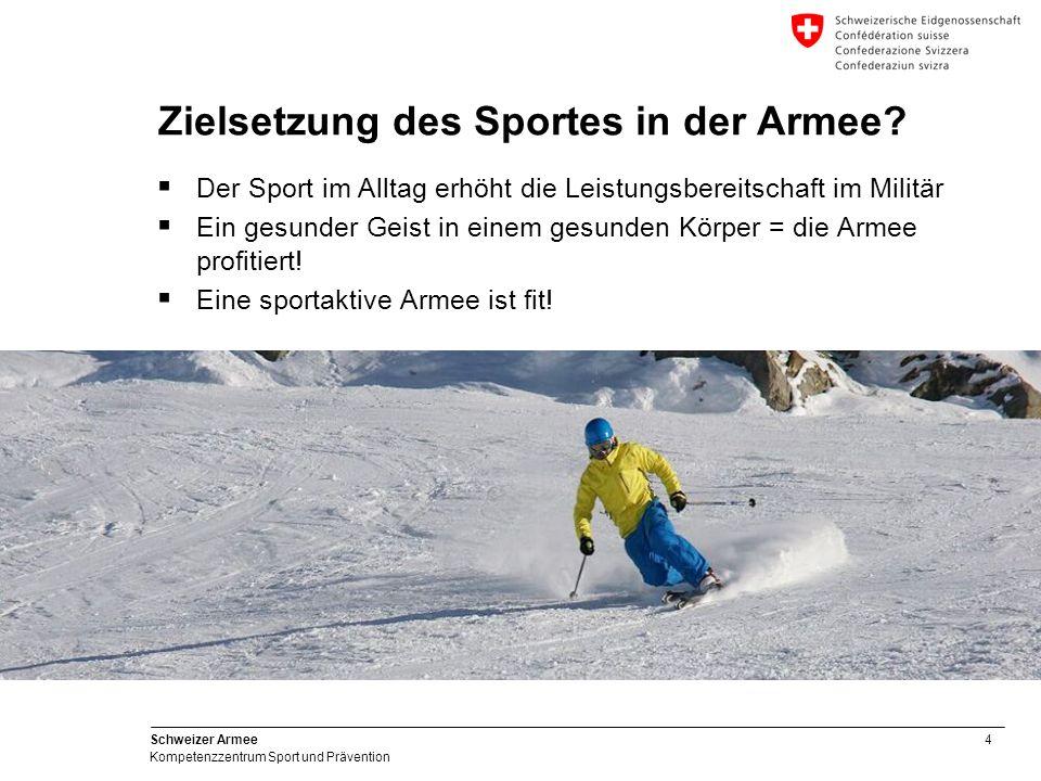 Zielsetzung des Sportes in der Armee