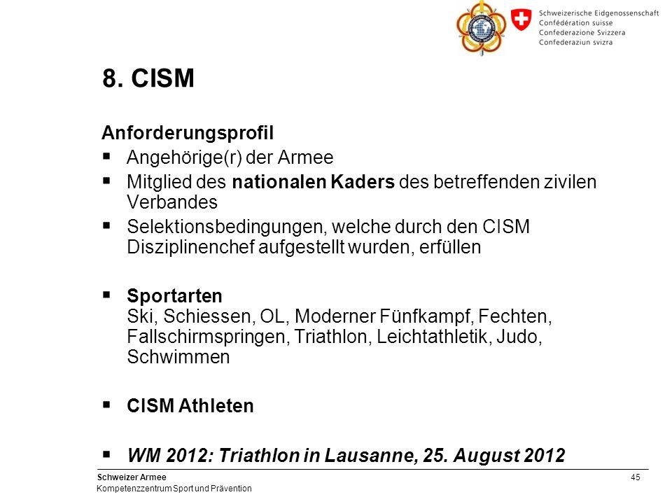 8. CISM Anforderungsprofil Angehörige(r) der Armee