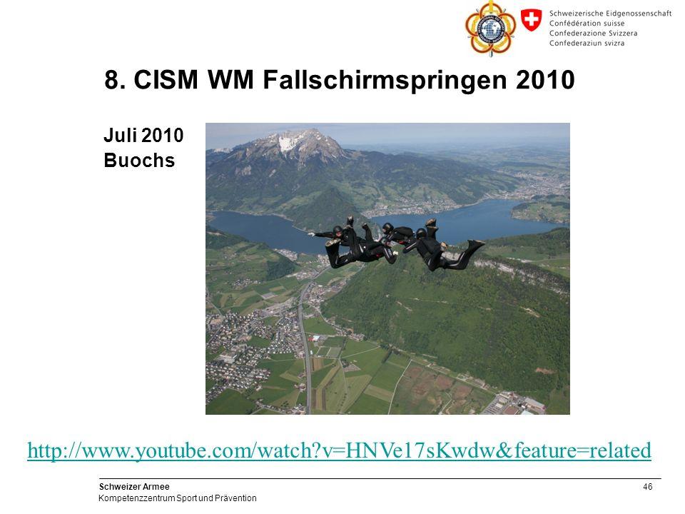 8. CISM WM Fallschirmspringen 2010