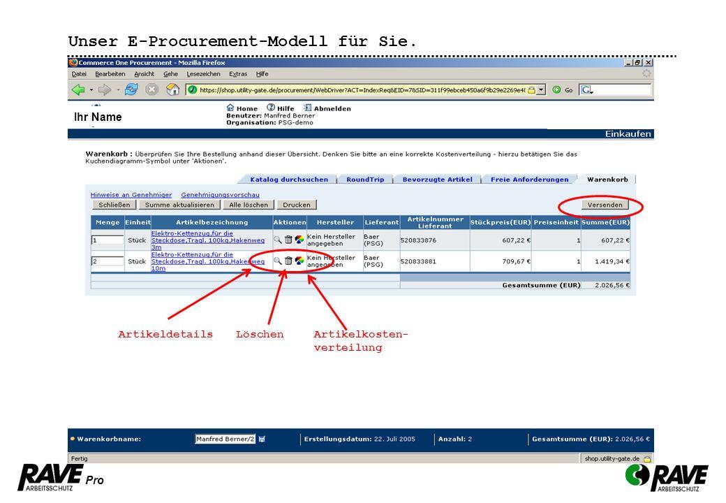 Unser E-Procurement-Modell für Sie.