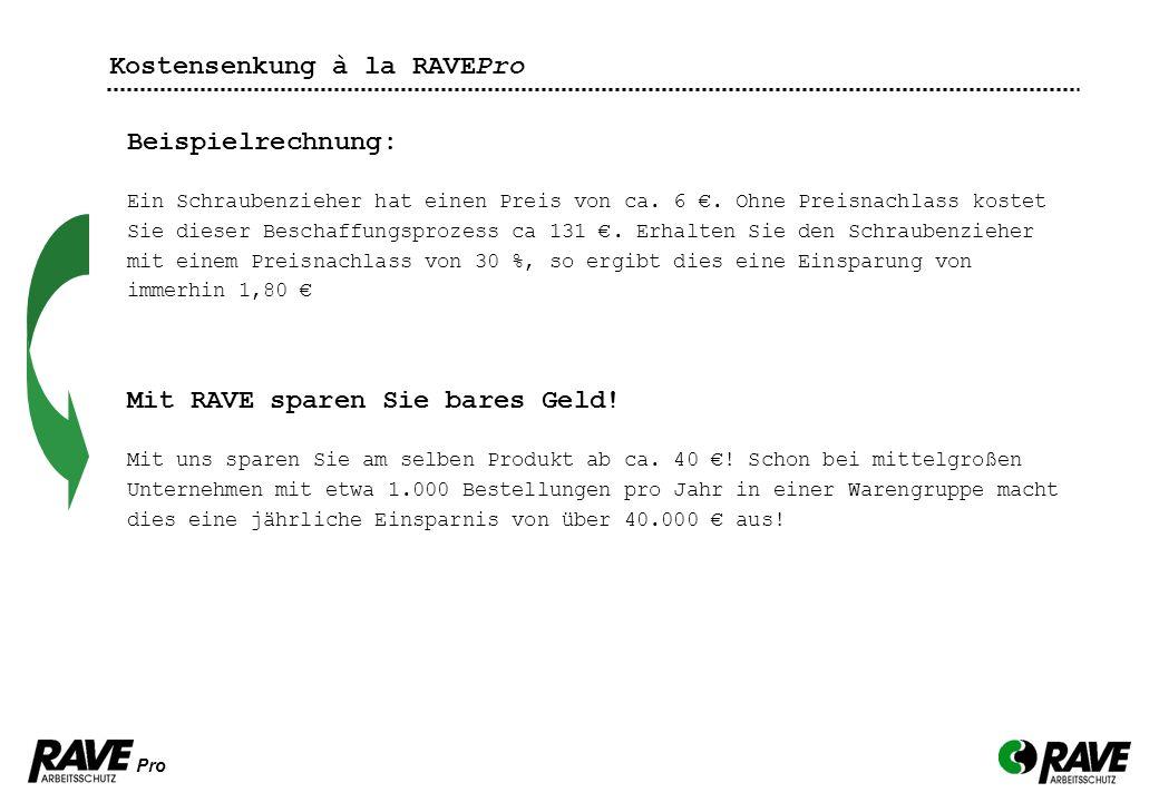 Kostensenkung à la RAVEPro