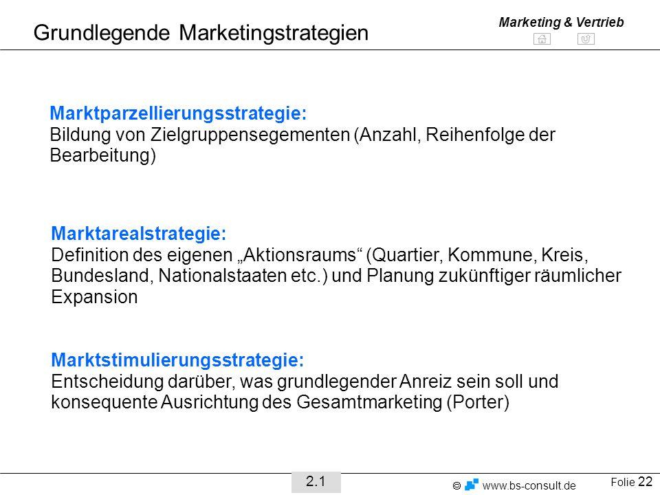 Grundlegende Marketingstrategien
