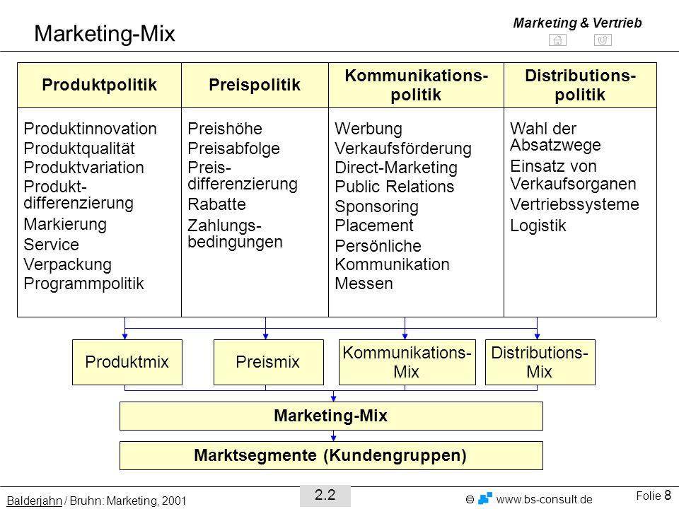 Marktsegmente (Kundengruppen)