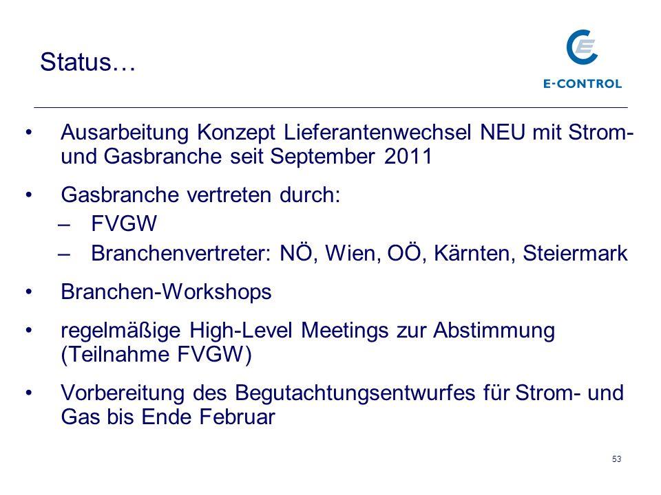 Status… Ausarbeitung Konzept Lieferantenwechsel NEU mit Strom- und Gasbranche seit September 2011. Gasbranche vertreten durch:
