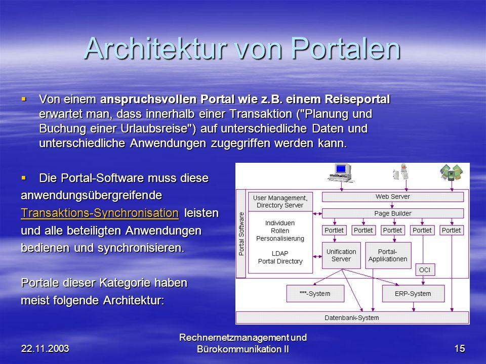 Architektur von Portalen