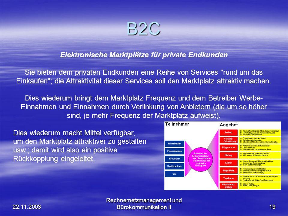 Elektronische Marktplätze für private Endkunden