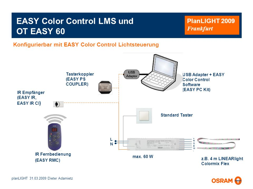 EASY Color Control LMS und OT EASY 60
