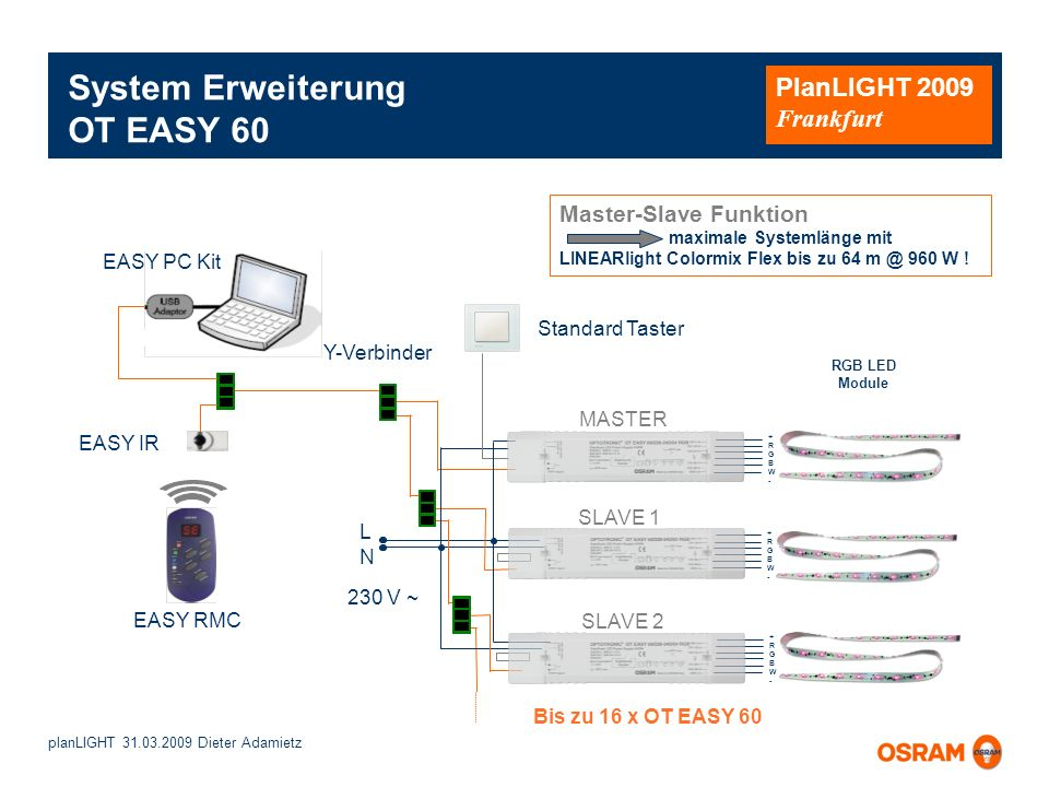 System Erweiterung OT EASY 60