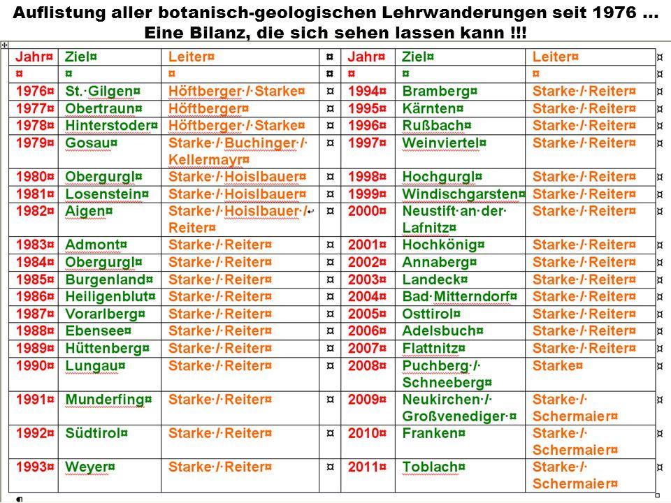 Auflistung aller botanisch-geologischen Lehrwanderungen seit 1976 … Eine Bilanz, die sich sehen lassen kann !!!