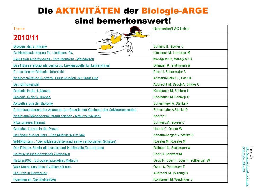 Die AKTIVITÄTEN der Biologie-ARGE sind bemerkenswert!
