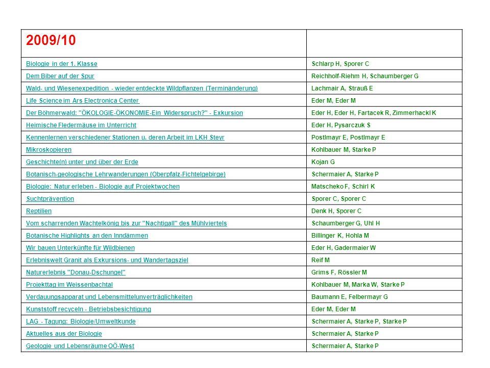 2009/10 Biologie in der 1. Klasse Schlarp H, Sporer C