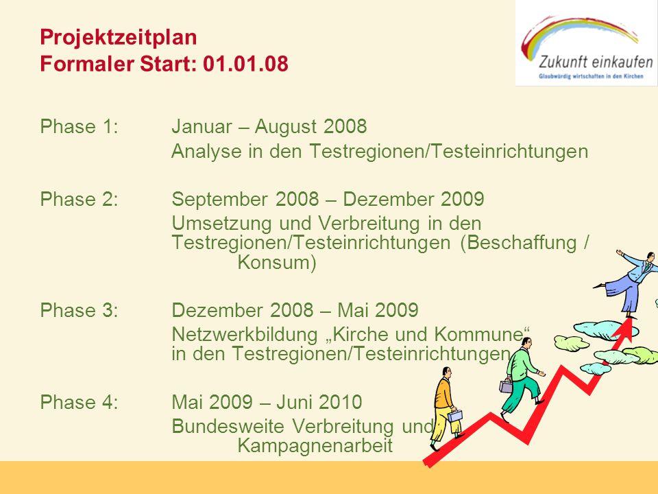 Projektzeitplan Formaler Start: 01.01.08