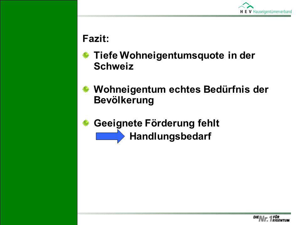 Fazit:Tiefe Wohneigentumsquote in der Schweiz. Wohneigentum echtes Bedürfnis der Bevölkerung. Geeignete Förderung fehlt.