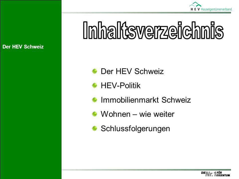 Inhaltsverzeichnis Der HEV Schweiz HEV-Politik Immobilienmarkt Schweiz