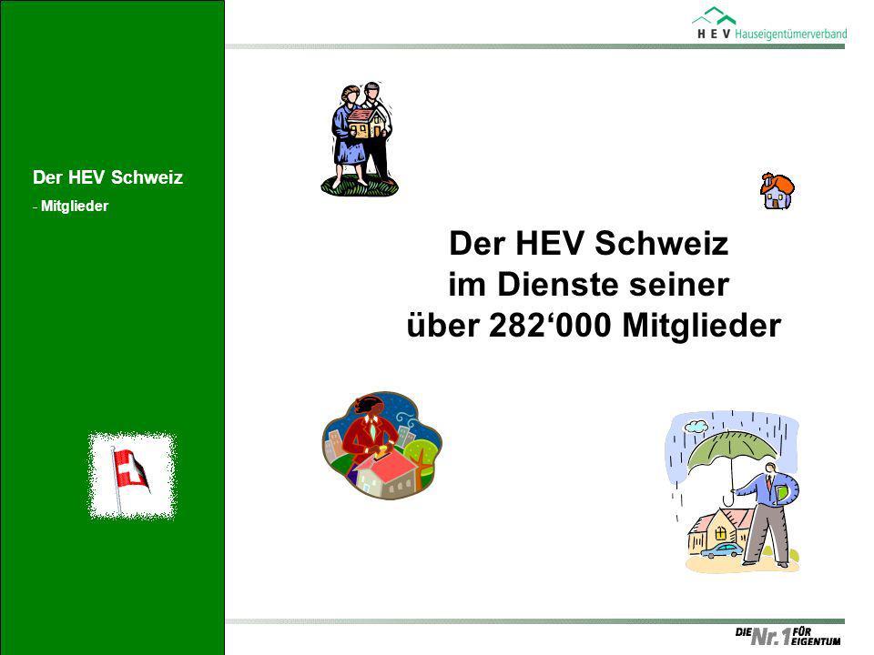 Der HEV Schweiz im Dienste seiner über 282'000 Mitglieder
