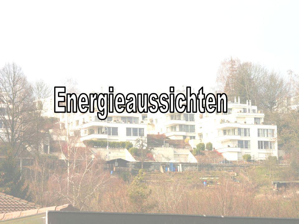 Energieaussichten