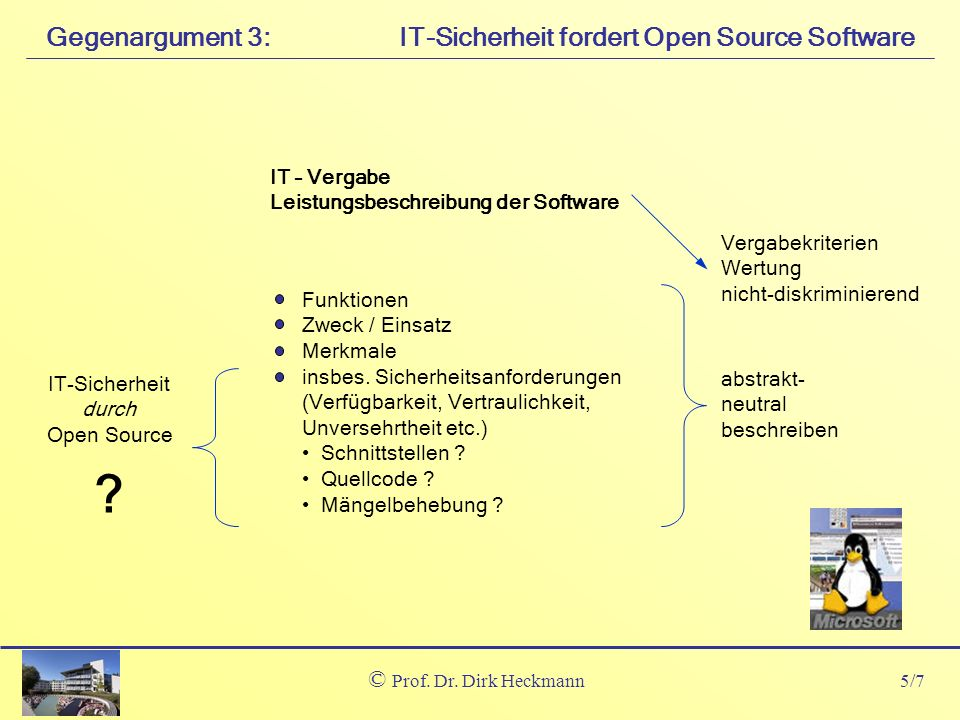 Gegenargument 3: IT-Sicherheit fordert Open Source Software