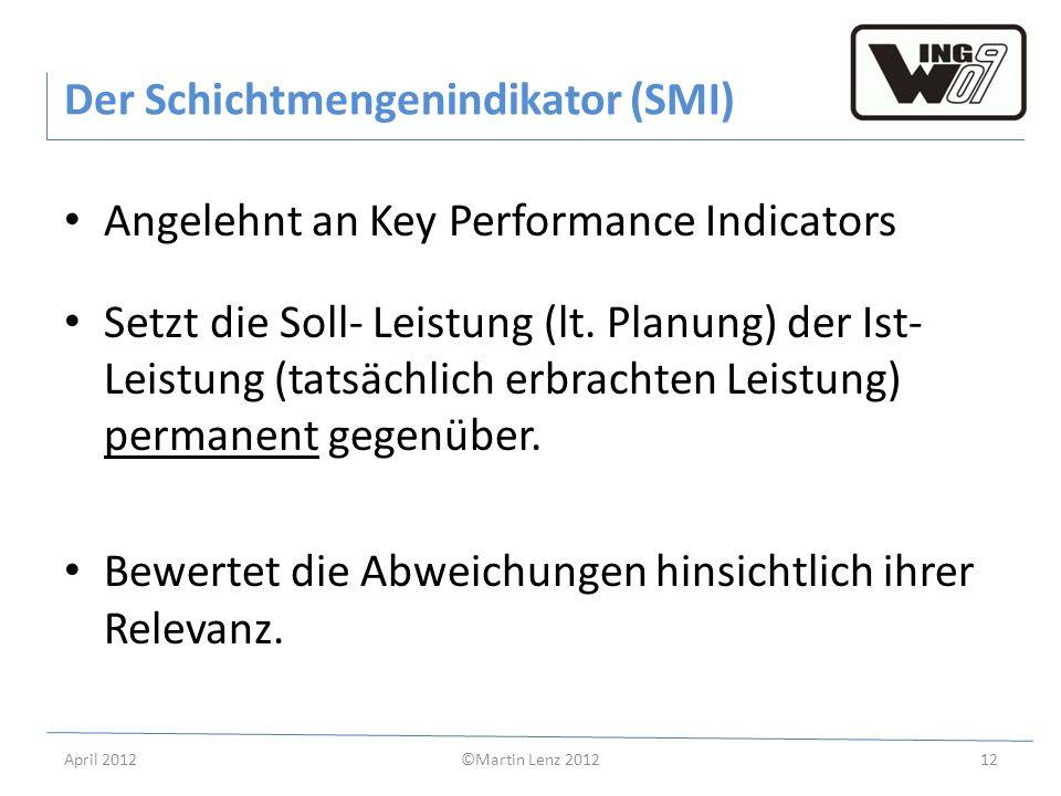 Der Schichtmengenindikator (SMI)