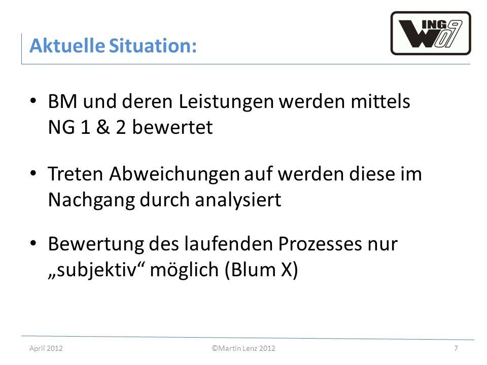 Aktuelle Situation: BM und deren Leistungen werden mittels NG 1 & 2 bewertet. Treten Abweichungen auf werden diese im Nachgang durch analysiert.