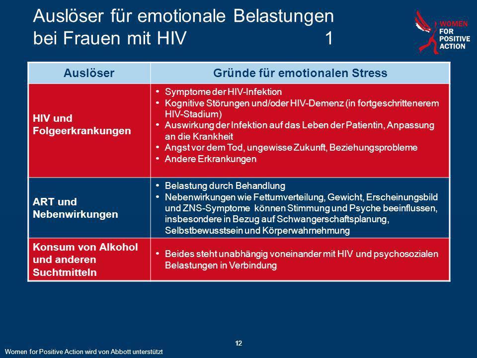 Auslöser für emotionale Belastungen bei Frauen mit HIV 1