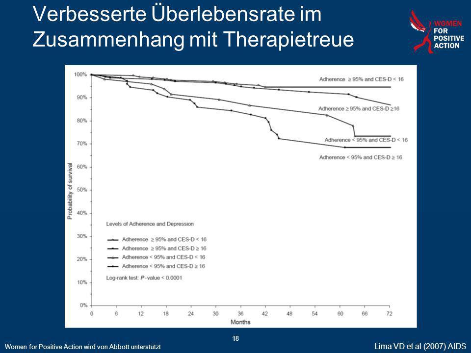Verbesserte Überlebensrate im Zusammenhang mit Therapietreue