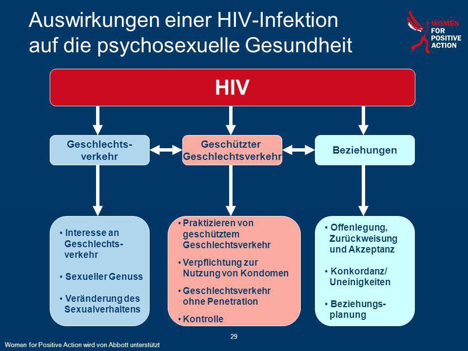 Auswirkungen einer HIV-Infektion auf die psychosexuelle Gesundheit