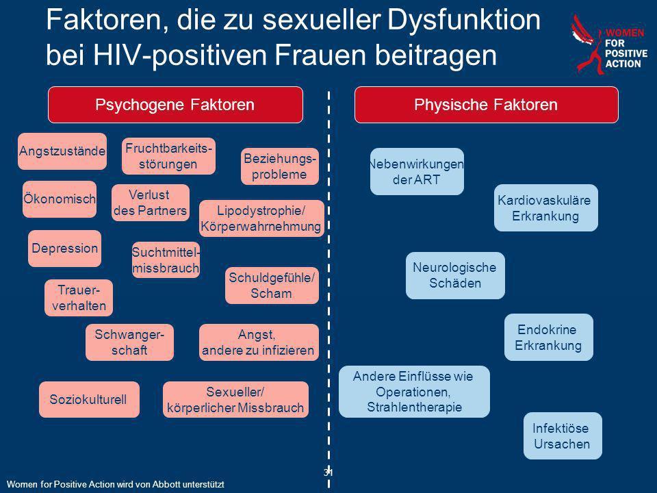 Faktoren, die zu sexueller Dysfunktion bei HIV-positiven Frauen beitragen